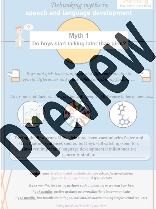 Debunking 5 Myths Poster Series