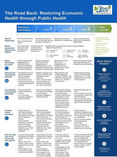 Strategic_Restart_Plan.jpg