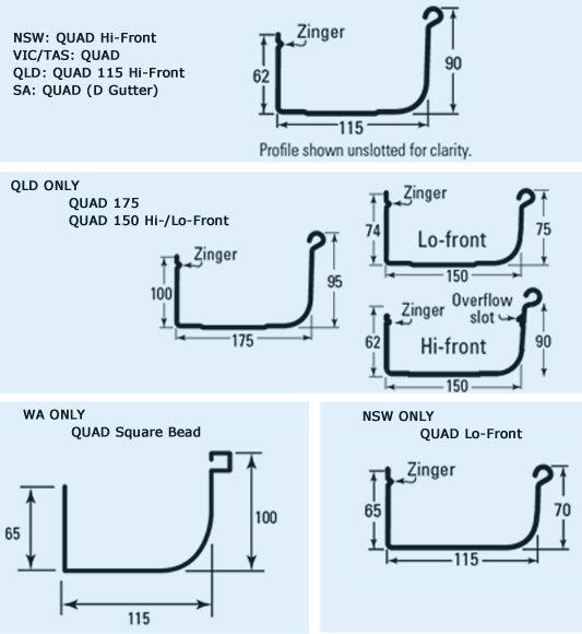 quad-gutters-schematic-def.jpg