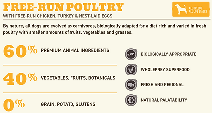 Free Run Poultry Info_edited.png