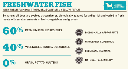 Freshwater Fish Formula Info_edited.png