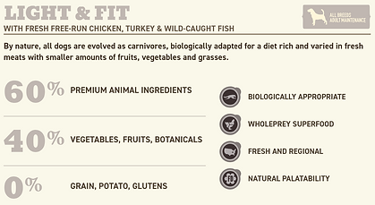 Light & Fit Info_edited.png