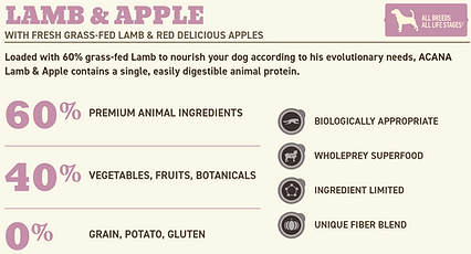 Lamb & Apple info_edited.png