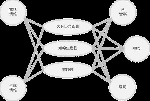 フワキラ図2.png