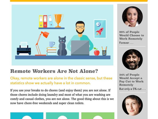 New Website For Remote Workers