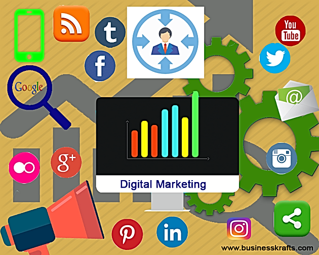 Basic info-graph of digital marketing