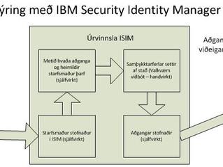 IBM Security Identity Manager (ISIM)