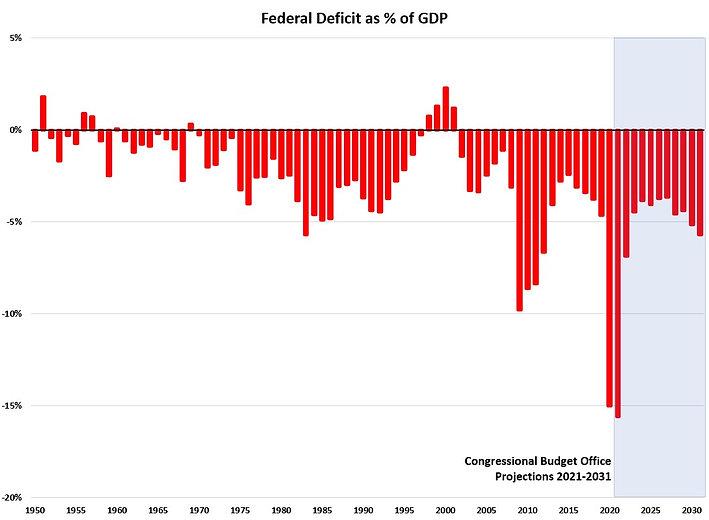 Deficit as % of GDP.jpg
