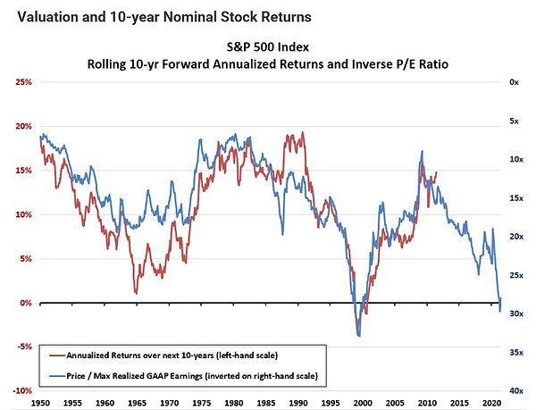 Expected Returns chart v2.jpg