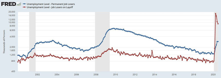Unemployment v2.jpg