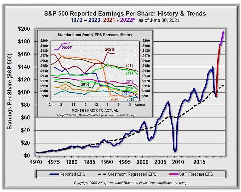 EPS forecast.jpg