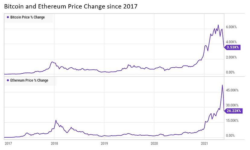 Bitcoin 2017.jpg