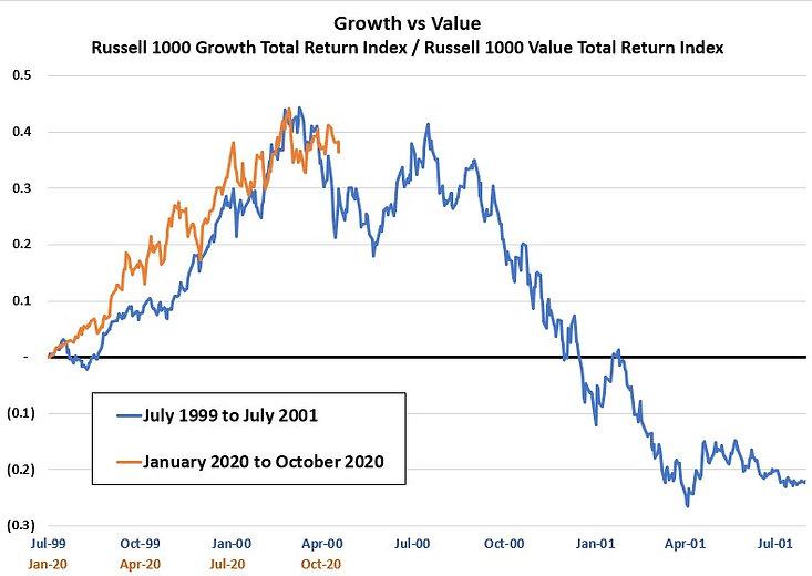growth versus value.jpg