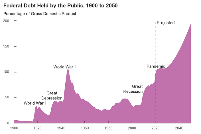federal-debt-held-by-the.png