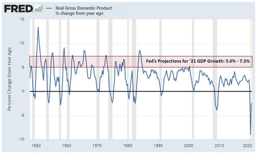 Change in GDP.jpg