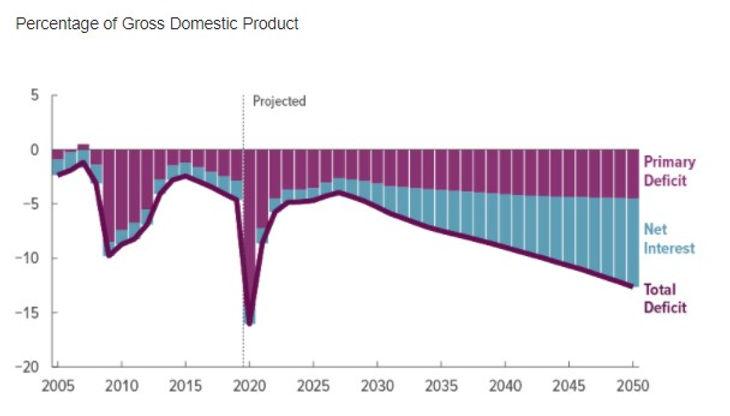 Budget Deficit.jpg