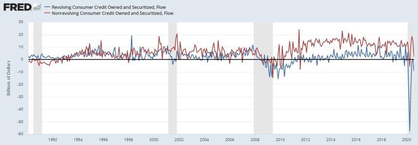consumer credit flows.jpg