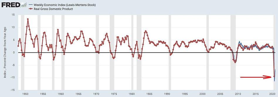 Real GDP Growth 07.31.2020.jpg