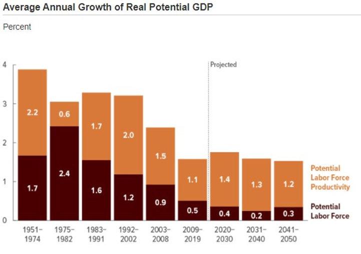 Real GDP Growth.jpg