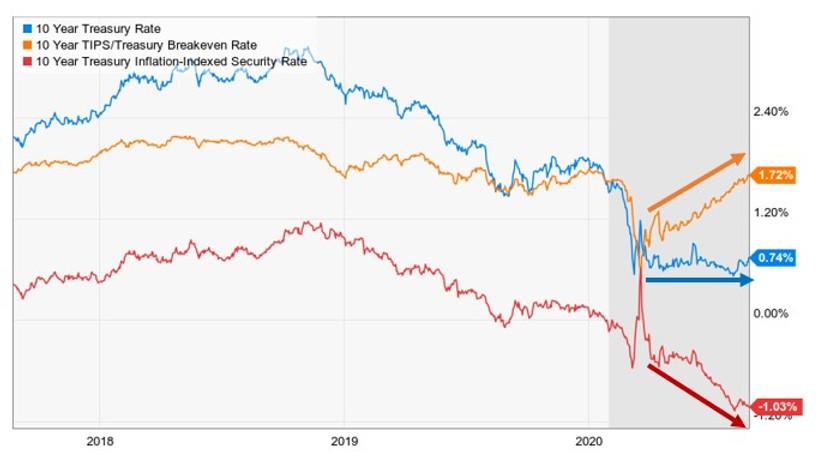 Stagflation.jpg