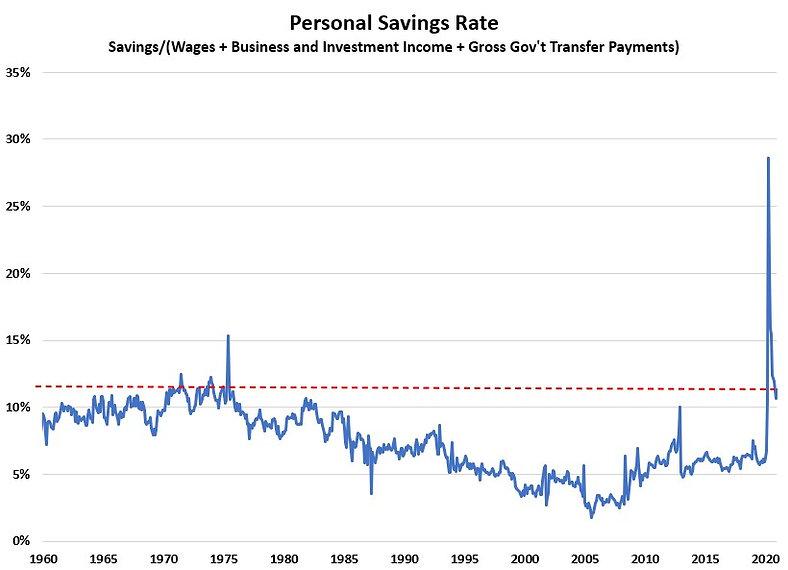 Personal Savings.jpg