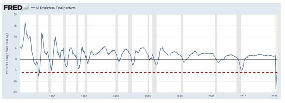 TTM employment growth.jpg