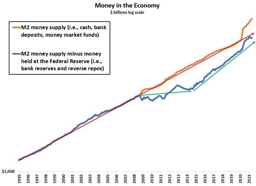 Money in the economy.jpg