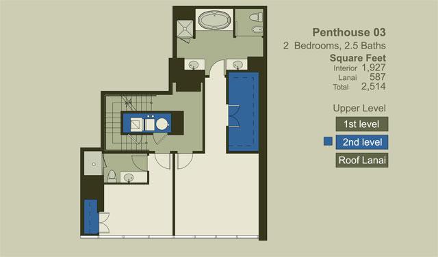 Penthouse 3 lev.2