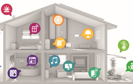 Turn Your Home Into a Smart Home