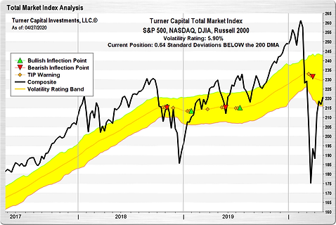 Total Market Index.png