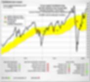 Total Market Index.png