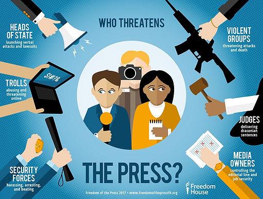FREEDOM OF PRESS IN PRESENT SCENARIO
