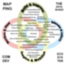ABCD Ecology2_edited.jpg