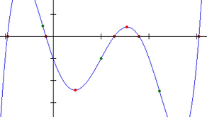 """The """"Curve"""""""