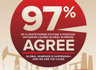 97%: An Inconvenient Truth About the Ofted Cited Polling of Climate Scientists
