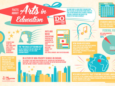 DAG Design Specialty: Performing Arts Centers