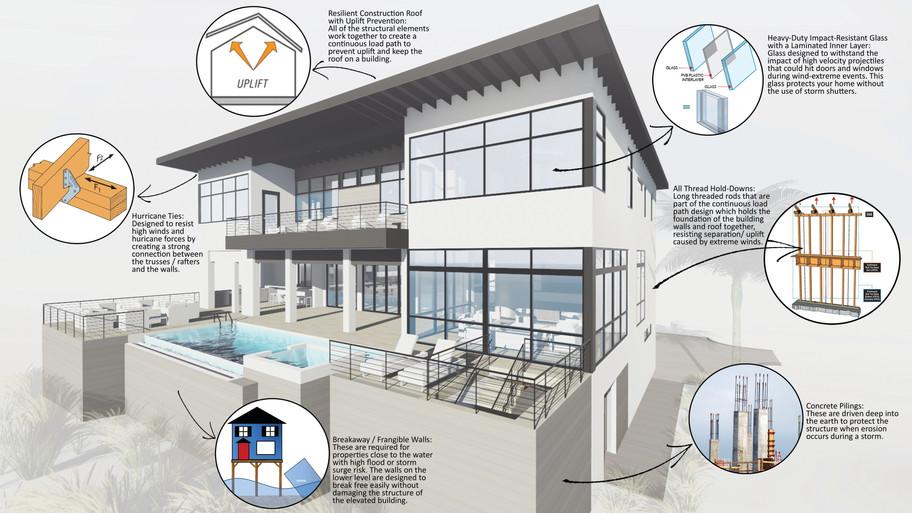 Hurricane Prep By Design,Creative Cv Format For Graphic Designer
