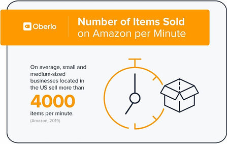 number-of-items-sold-on-amazon-1024x648.