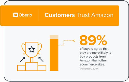customers-trust-amazon-1024x648.jpg