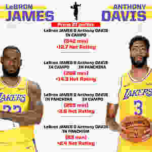 Around_the_Lakers_stats_Lakers