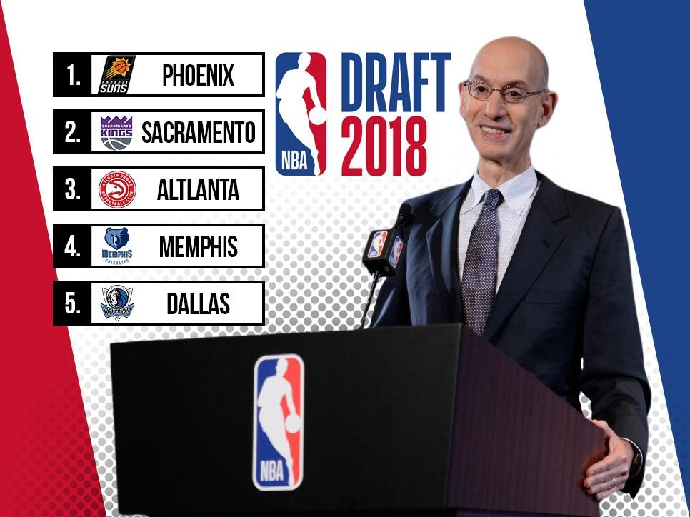 NBA_Mock_Draft_2018_Around_the_Game