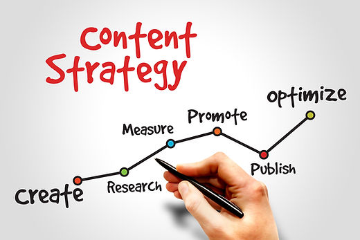 Diagram showing six tasks of creating content: create, research, measure, promote, publish, optimize