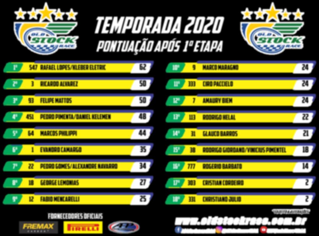 Tabela de pontos 2020.png