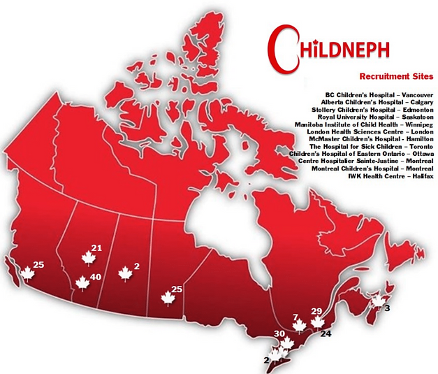childneph canada.PNG
