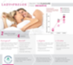 sexualsupplements-lady-prelox-infograph.