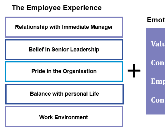 EmployeeEmotions.png