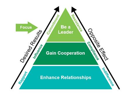 LeadershipPrinciples.png