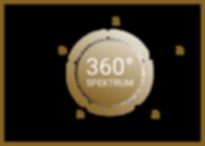 360-Grad-Spektrum.png