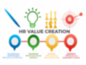 auditing_effectiveness_hr_value_creator.