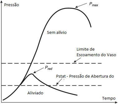 CURVA ALIVIO.jpg
